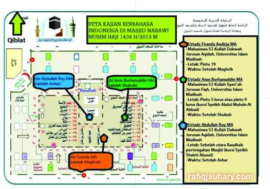 peta halaqoh masjid nabawi