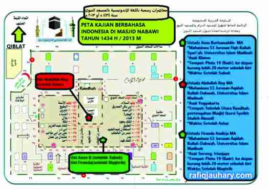 peta kajian masjid nabawi
